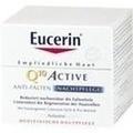 Eucerin® EGH Q10 Active Nachtcreme