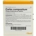 CARBO COMPOSITUM Ampullen