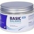 BASIC BALANCE Bad