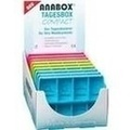 ANABOX Compact Tagesbox bunt