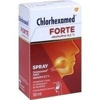 CHLORHEXAMED FORTE alkoholfrei 0,2% Spray**