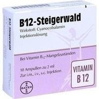 B12 STEIGERWALD Injektionslösung**