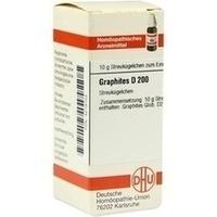 GRAPHITES D 200 Globuli
