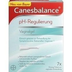 Abbildung von Canesbalance  Vaginalgel