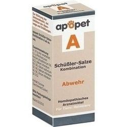 Abbildung von Apopet Schüßler-salze Kombination A Ad Us. Vet.  Globuli