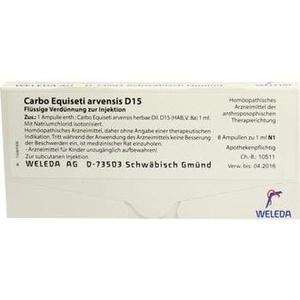 CARBO EQUISETI ARVENSIS D 15 Ampullen