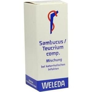 SAMBUCUS/TEUCRIUM comp.Dilution