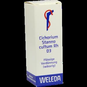 CICHORIUM STANNO cultum Rh D 3 Dilution